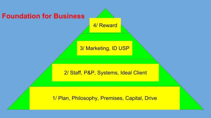 marketing-morning-5